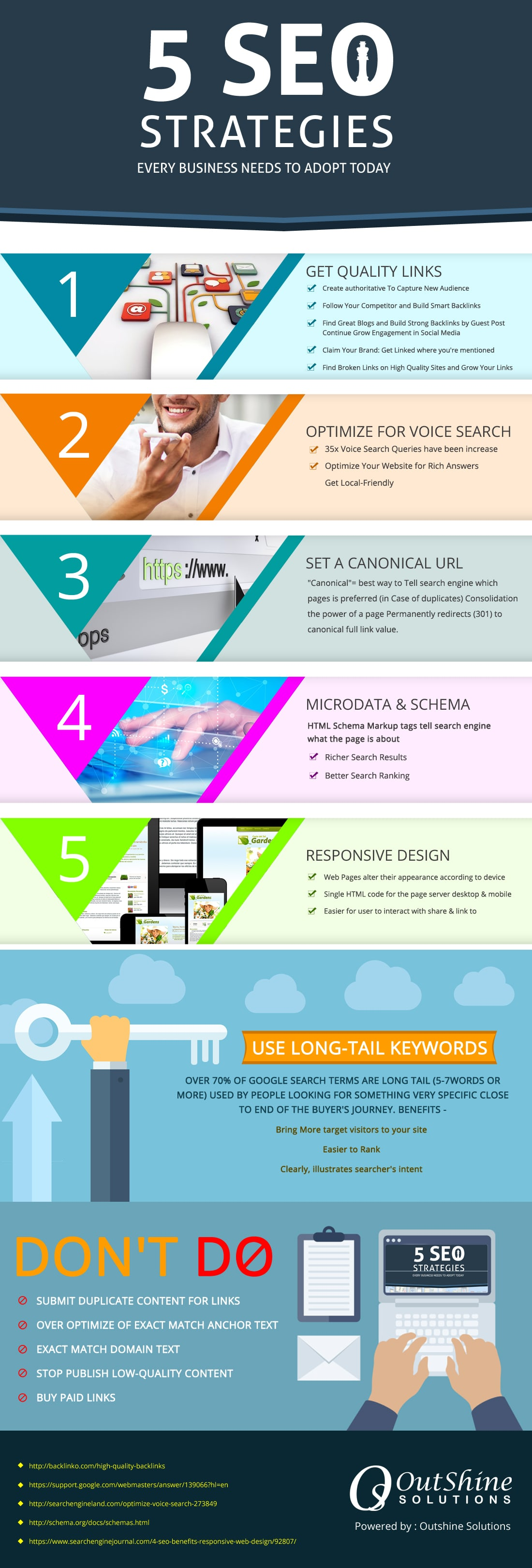 5 SEO Strategies infographic