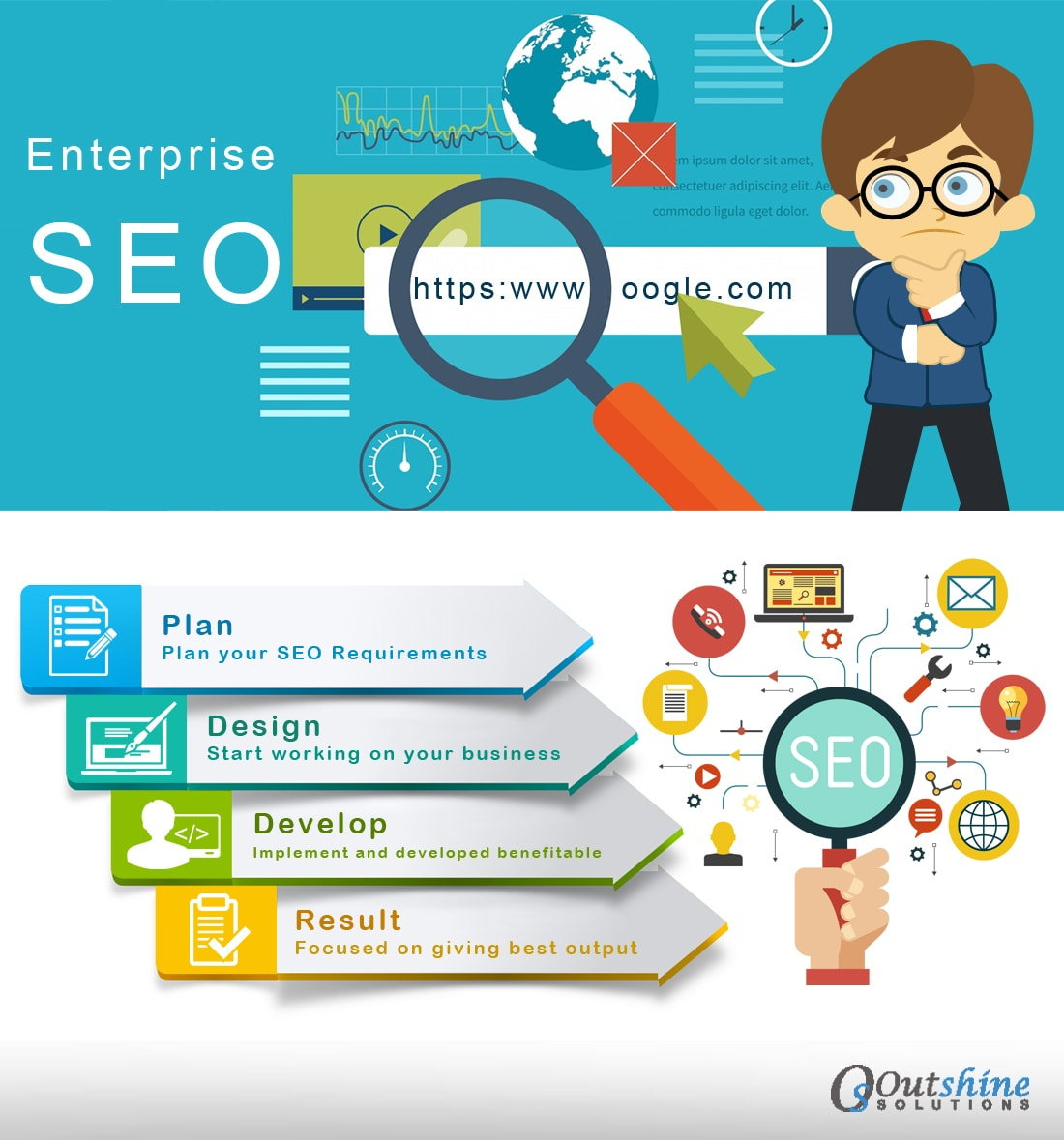 Enterprise SEO Features