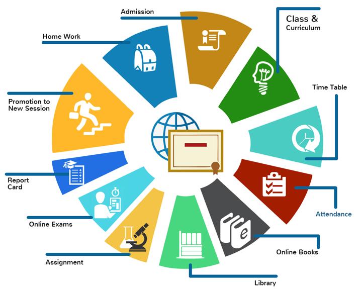 SchoolManagementSystem