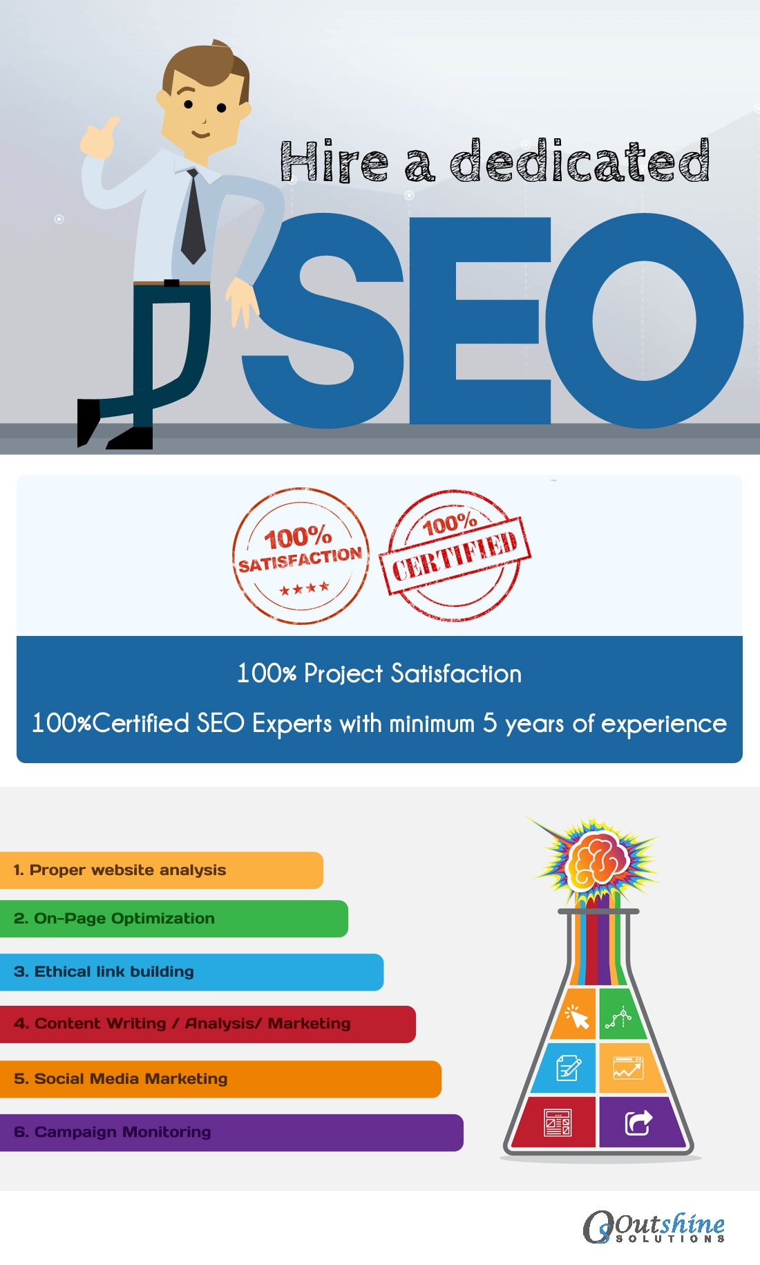 hire dedicated seo