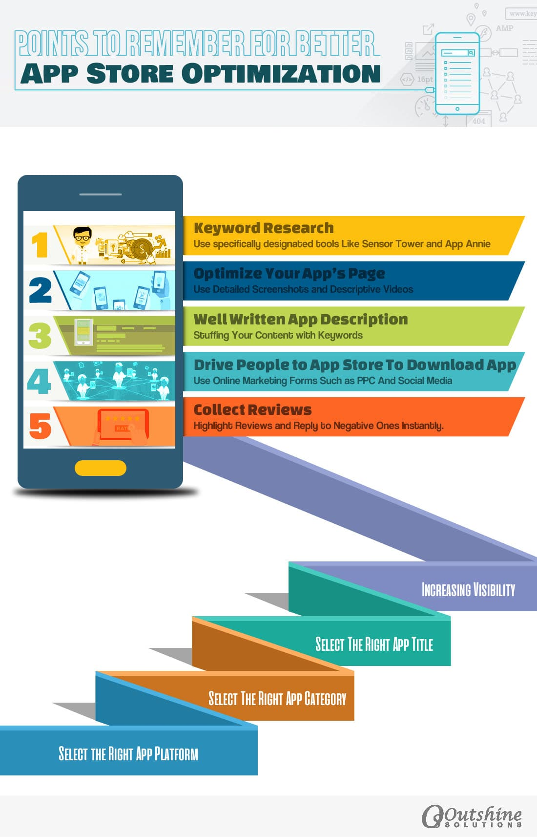 app store optimization infographic