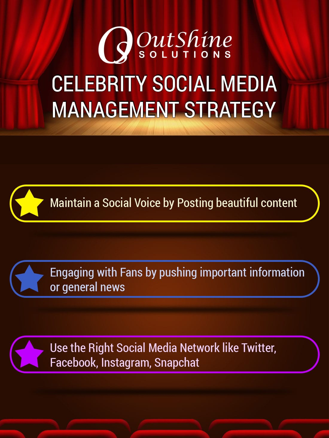 Celebrity Reputation Management process