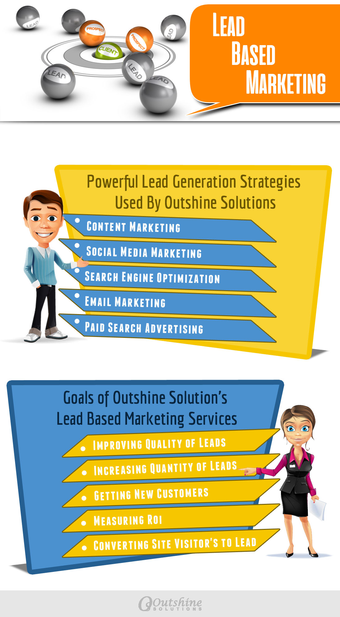 how lead based marketing services works