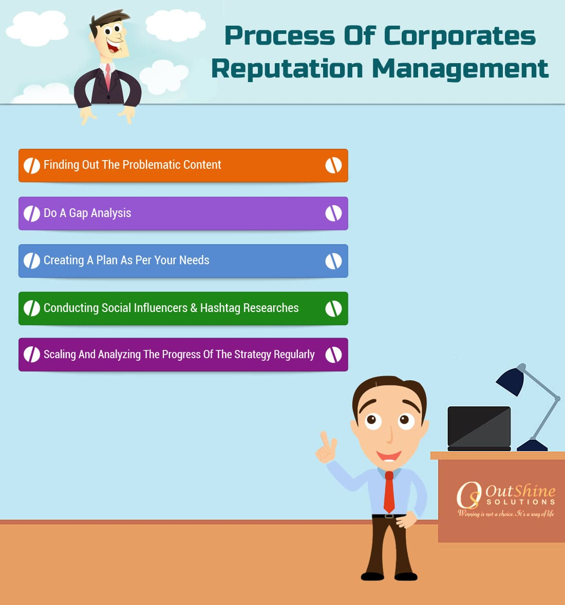 corporate reputation management process