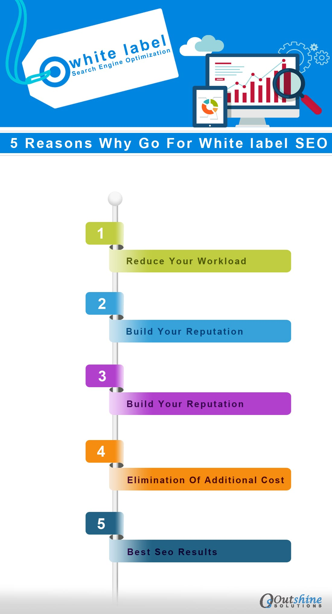 white label seo process