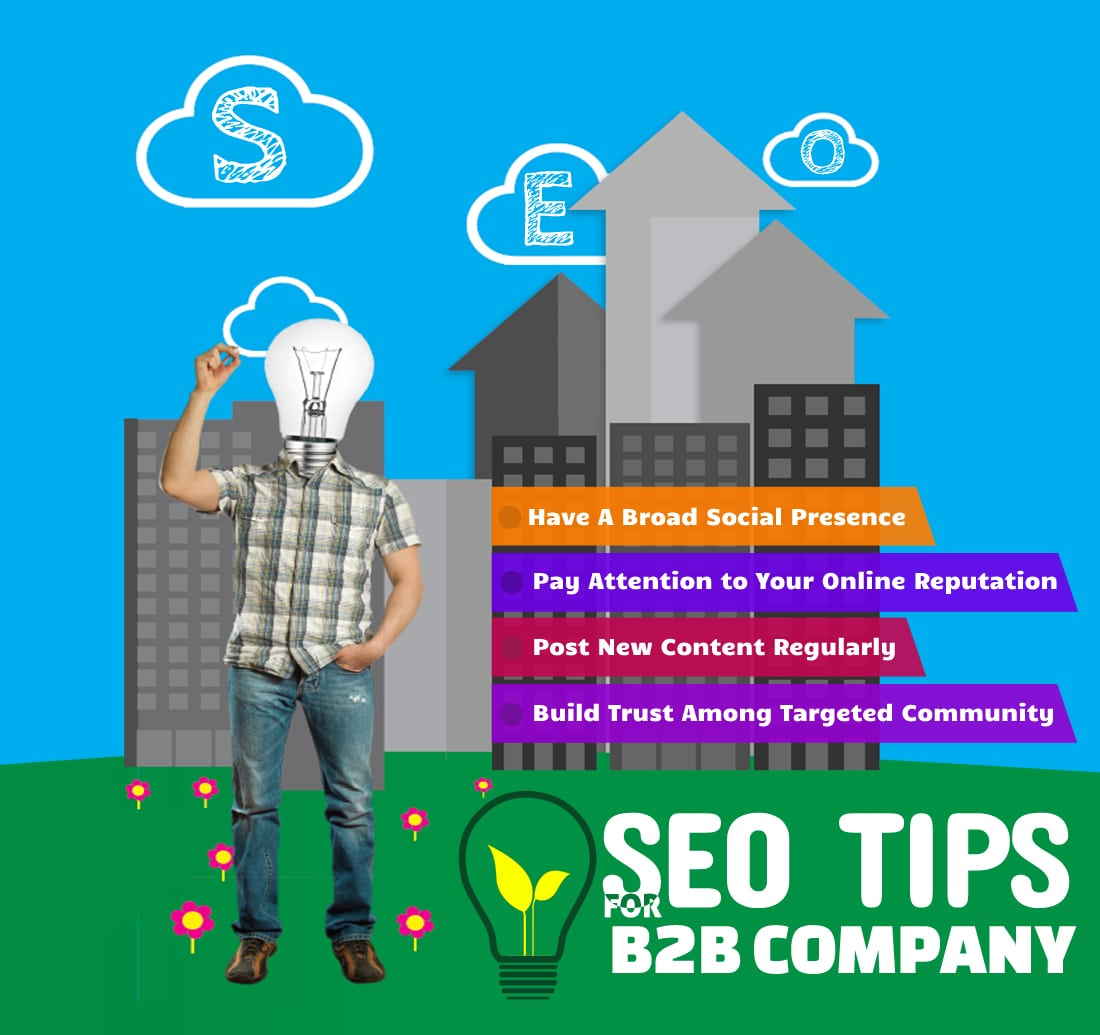 process of SEO For B2B Companies