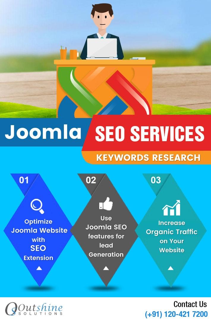 Joomla SEO process