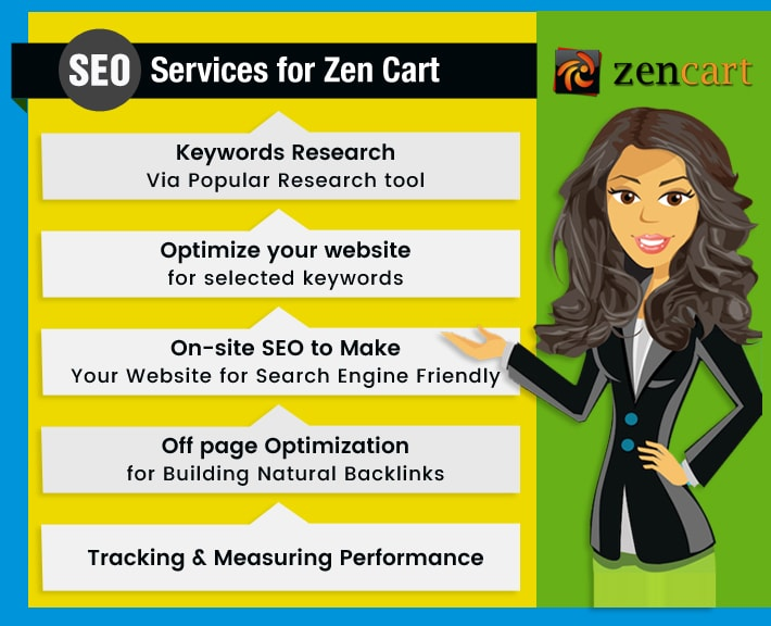 How zen cart seo process