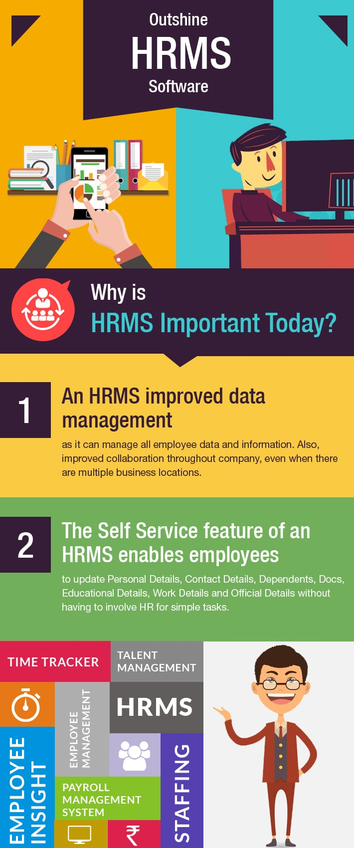 Why HRMS Software is important