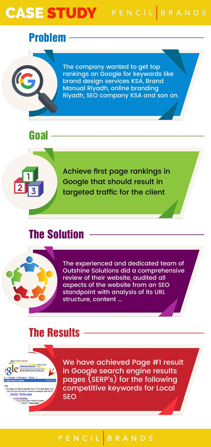 SEO case study pencil infographic